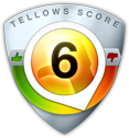 tellows Score 6 zu 8184214343